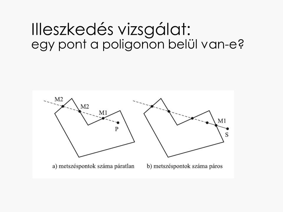 Illeszkedés vizsgálat: egy pont a poligonon belül van-e