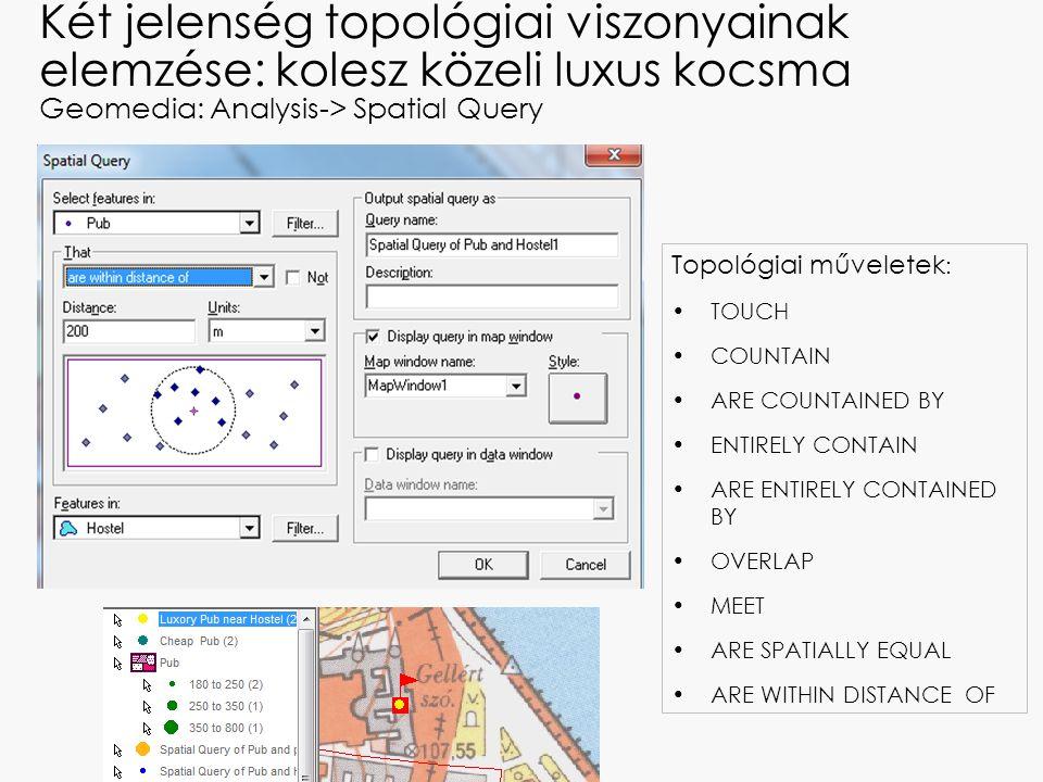 Két jelenség topológiai viszonyainak elemzése: kolesz közeli luxus kocsma Geomedia: Analysis-> Spatial Query