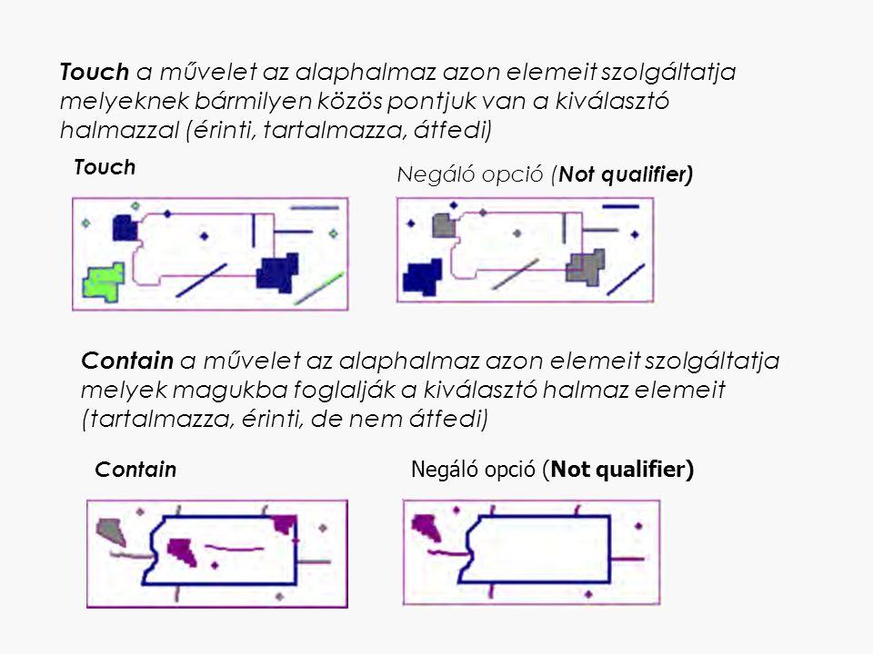 Touch a művelet az alaphalmaz azon elemeit szolgáltatja melyeknek bármilyen közös pontjuk van a kiválasztó halmazzal (érinti, tartalmazza, átfedi)