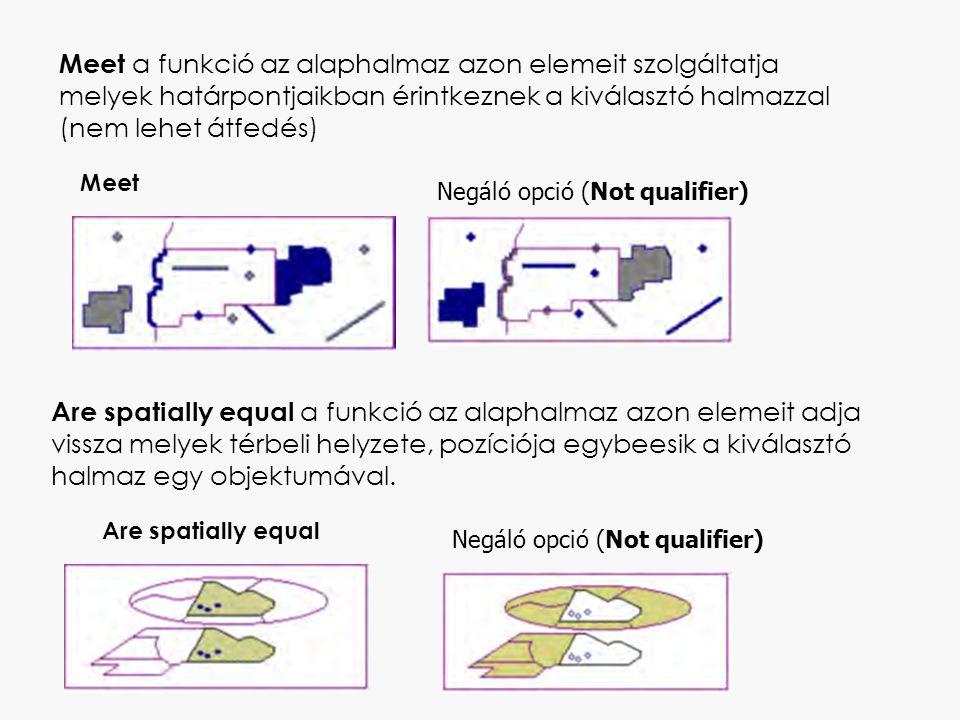 Meet a funkció az alaphalmaz azon elemeit szolgáltatja melyek határpontjaikban érintkeznek a kiválasztó halmazzal (nem lehet átfedés)