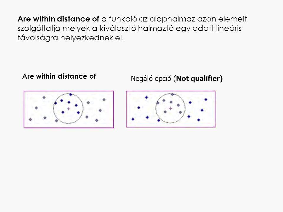 Are within distance of a funkció az alaphalmaz azon elemeit szolgáltatja melyek a kiválasztó halmaztó egy adott lineáris távolságra helyezkednek el.
