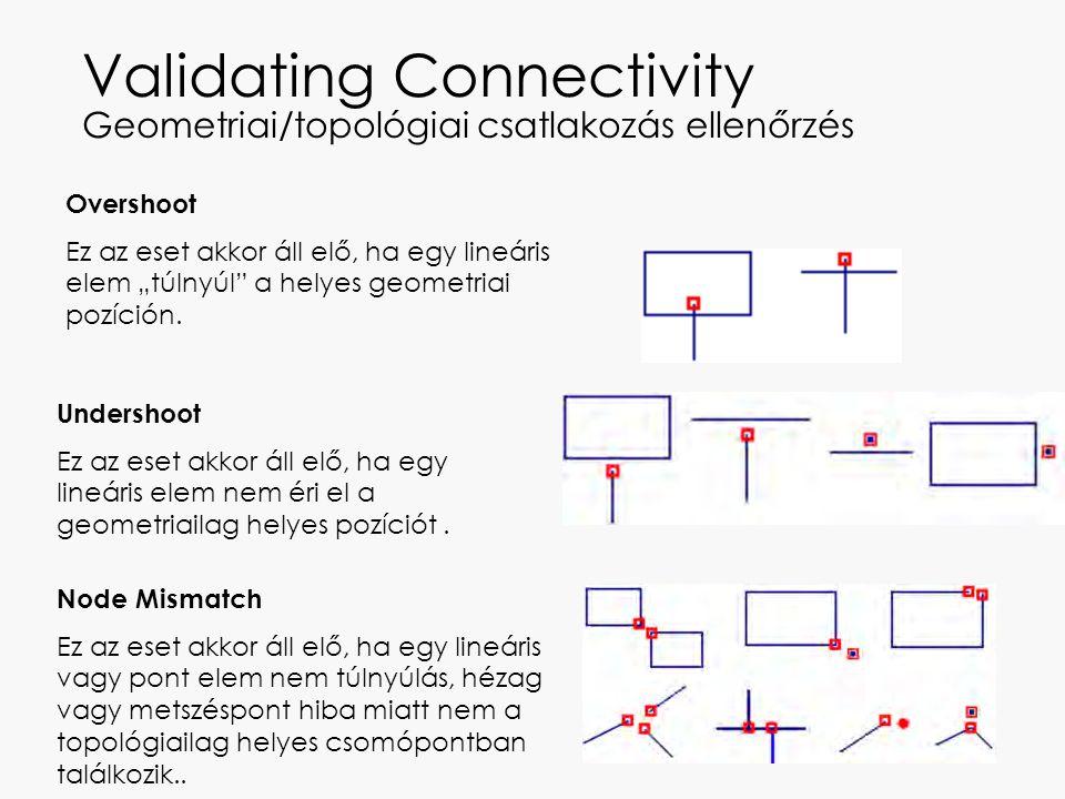 Validating Connectivity Geometriai/topológiai csatlakozás ellenőrzés