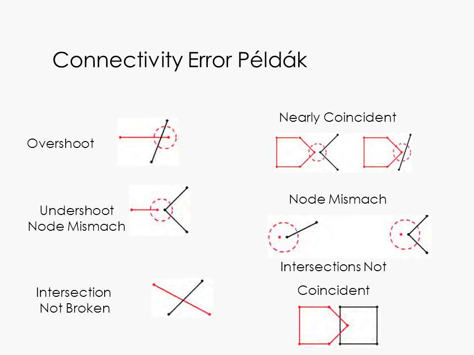 Connectivity Error Példák