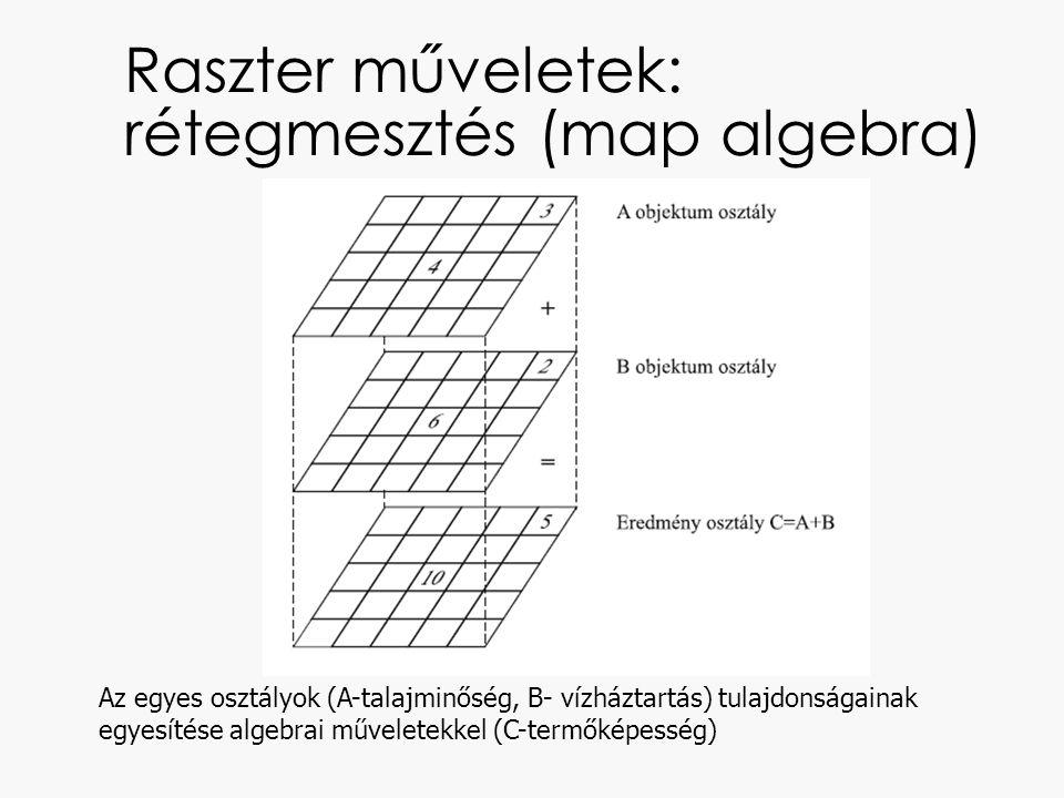 Raszter műveletek: rétegmesztés (map algebra)