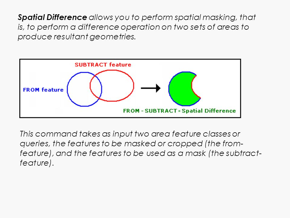 Spatial Difference allows you to perform spatial masking, that is, to perform a difference operation on two sets of areas to produce resultant geometries.