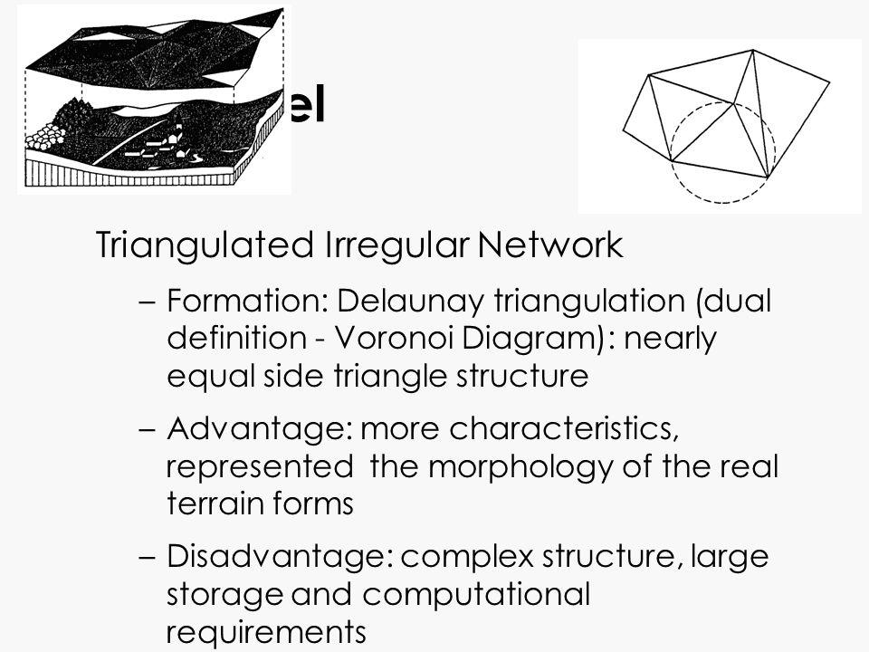 TIN model Triangulated Irregular Network