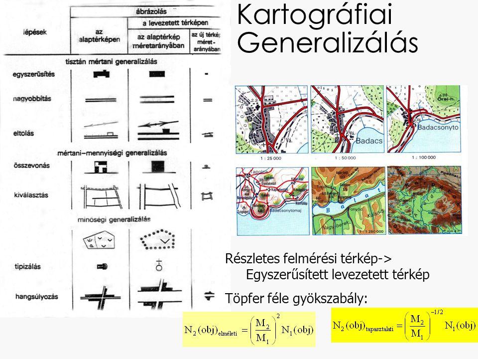 Kartográfiai Generalizálás