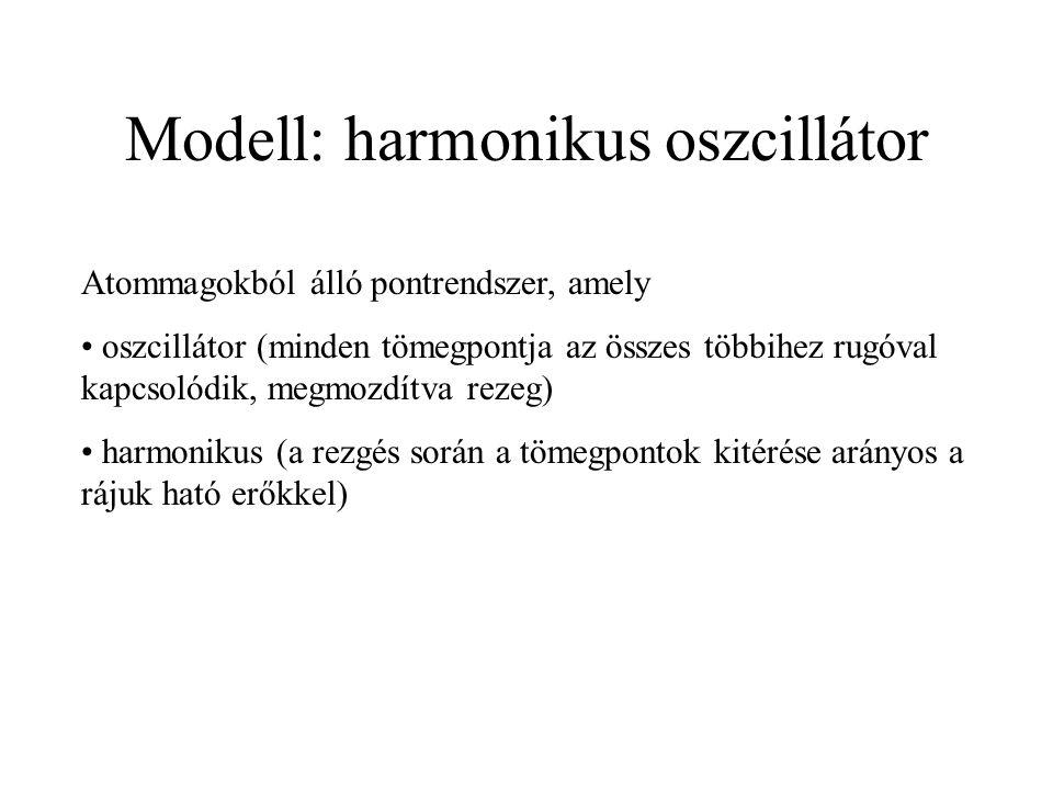 Modell: harmonikus oszcillátor