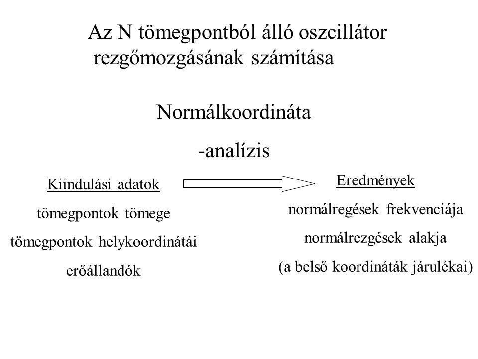 Az N tömegpontból álló oszcillátor rezgőmozgásának számítása