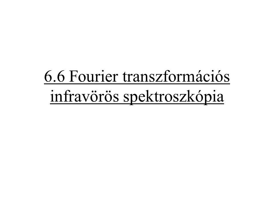 6.6 Fourier transzformációs infravörös spektroszkópia