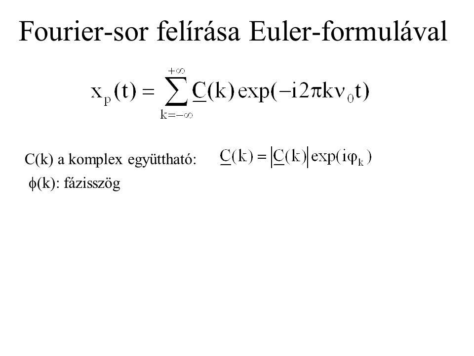 Fourier-sor felírása Euler-formulával
