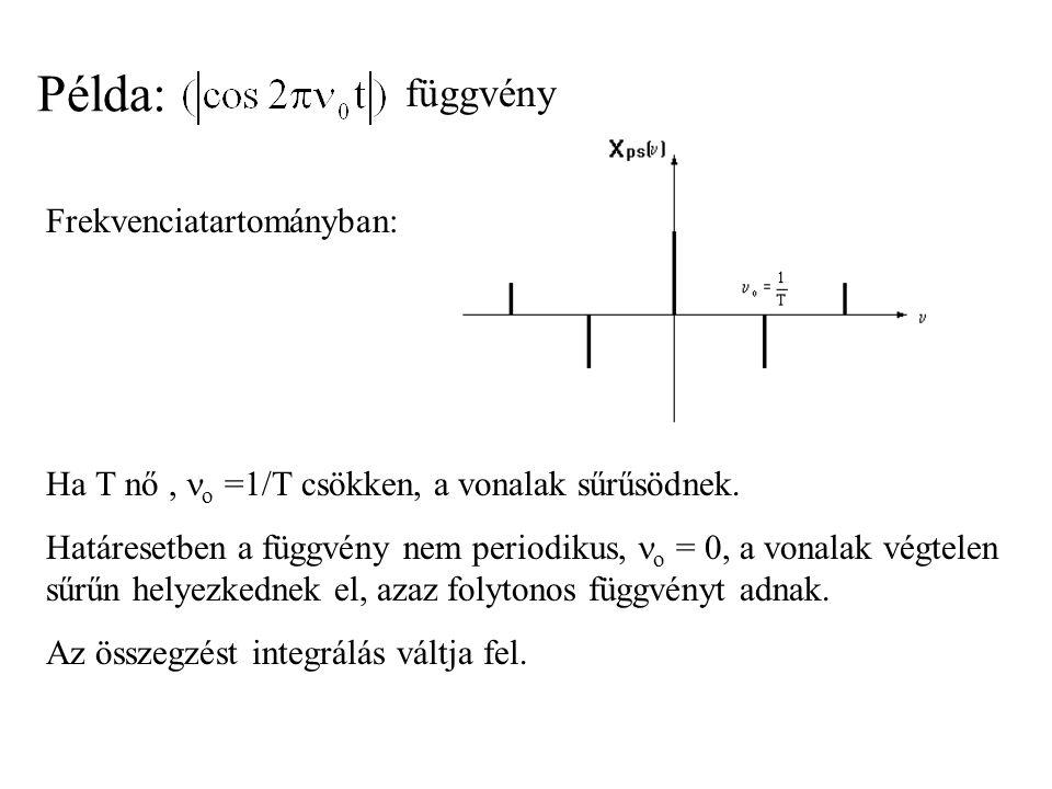 Példa: függvény Frekvenciatartományban: