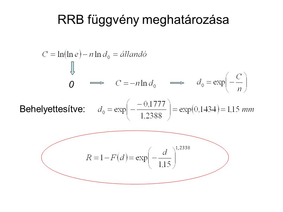 RRB függvény meghatározása