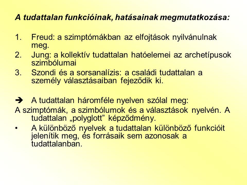 A tudattalan funkcióinak, hatásainak megmutatkozása: