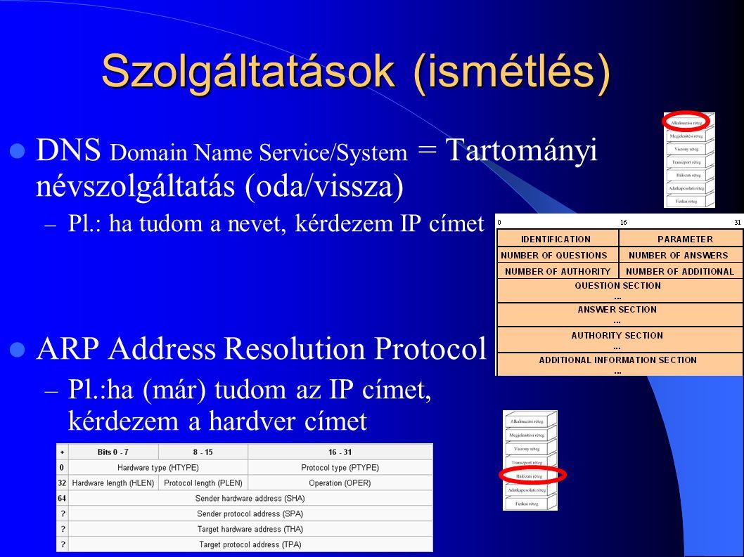 Szolgáltatások (ismétlés)