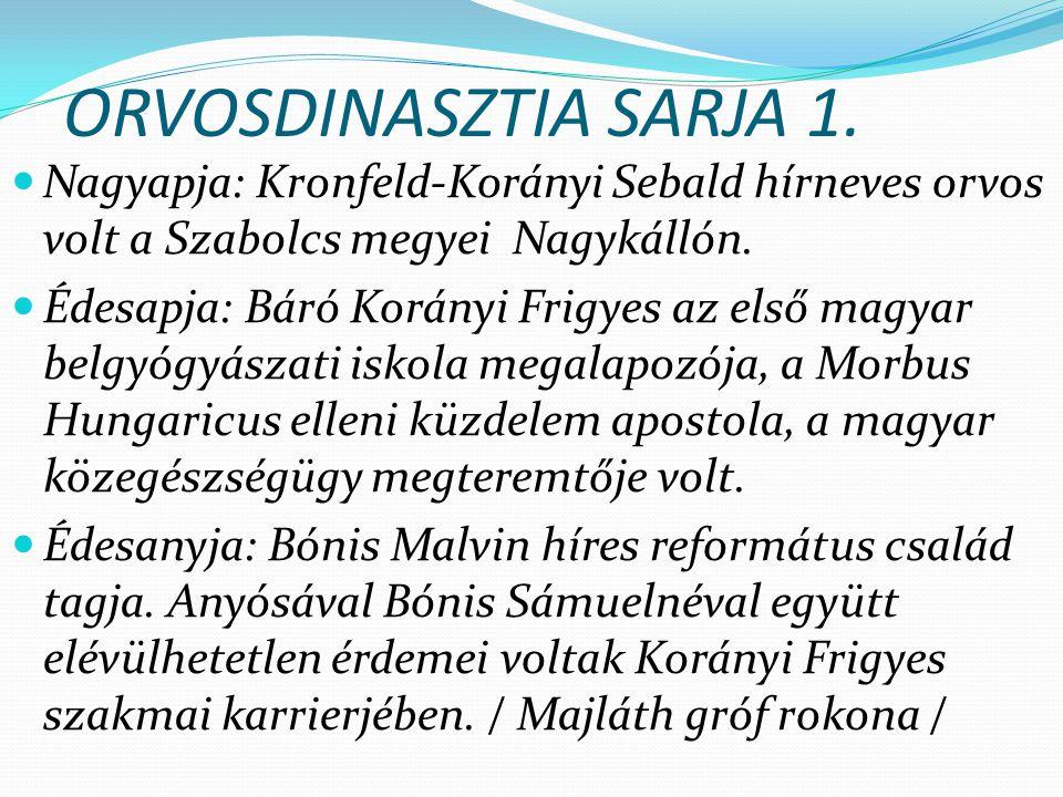 ORVOSDINASZTIA SARJA 1. Nagyapja: Kronfeld-Korányi Sebald hírneves orvos volt a Szabolcs megyei Nagykállón.