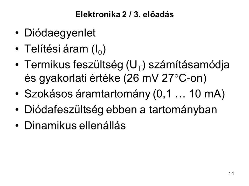 Szokásos áramtartomány (0,1 … 10 mA)