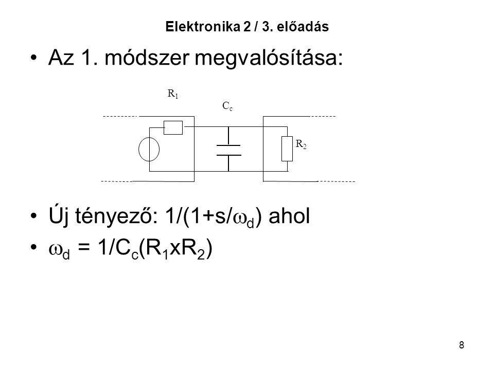 Az 1. módszer megvalósítása: