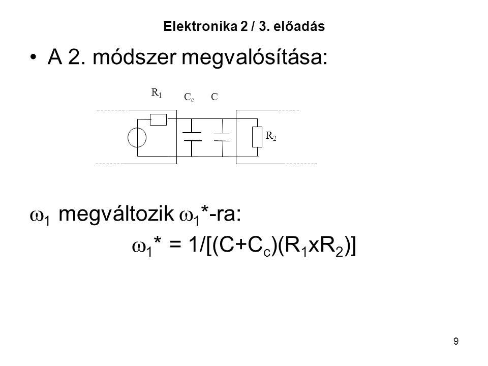 A 2. módszer megvalósítása: