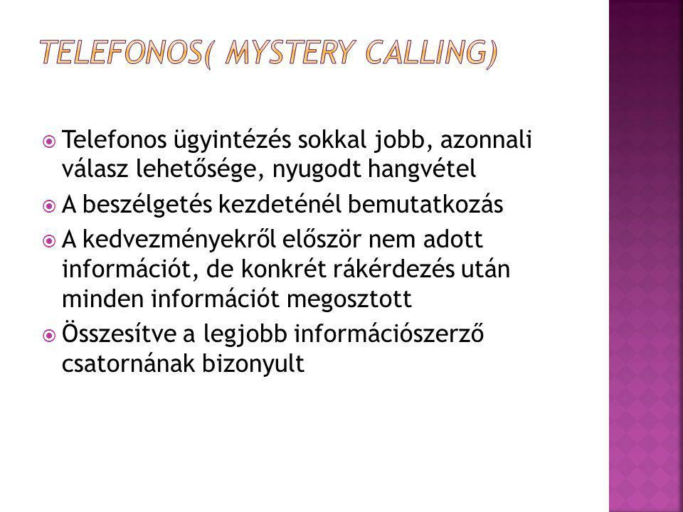 Telefonos( Mystery Calling)