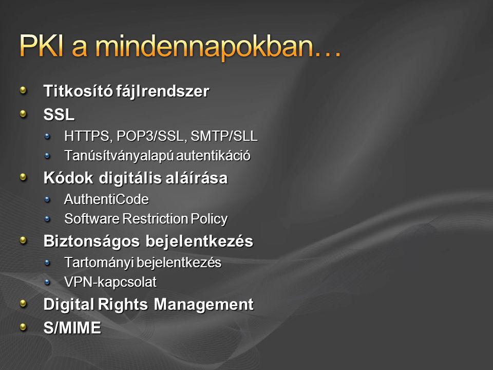 PKI a mindennapokban… Titkosító fájlrendszer SSL