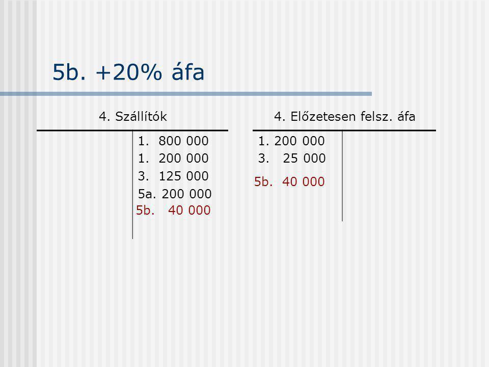 5b. +20% áfa 4. Szállítók 4. Előzetesen felsz. áfa 1. 800 000