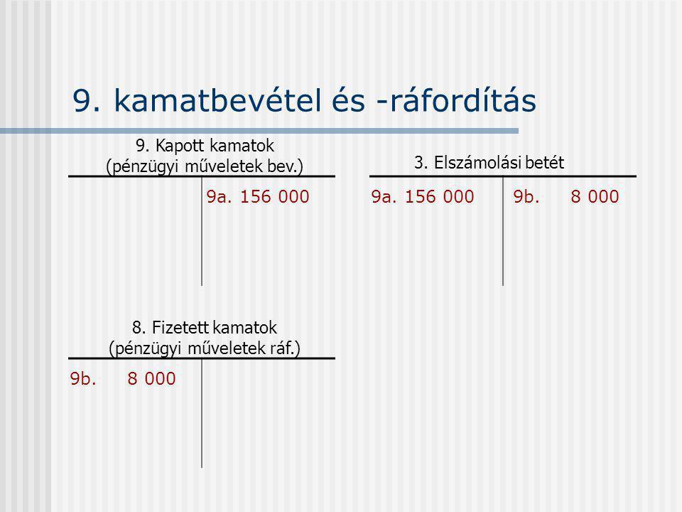 9. kamatbevétel és -ráfordítás