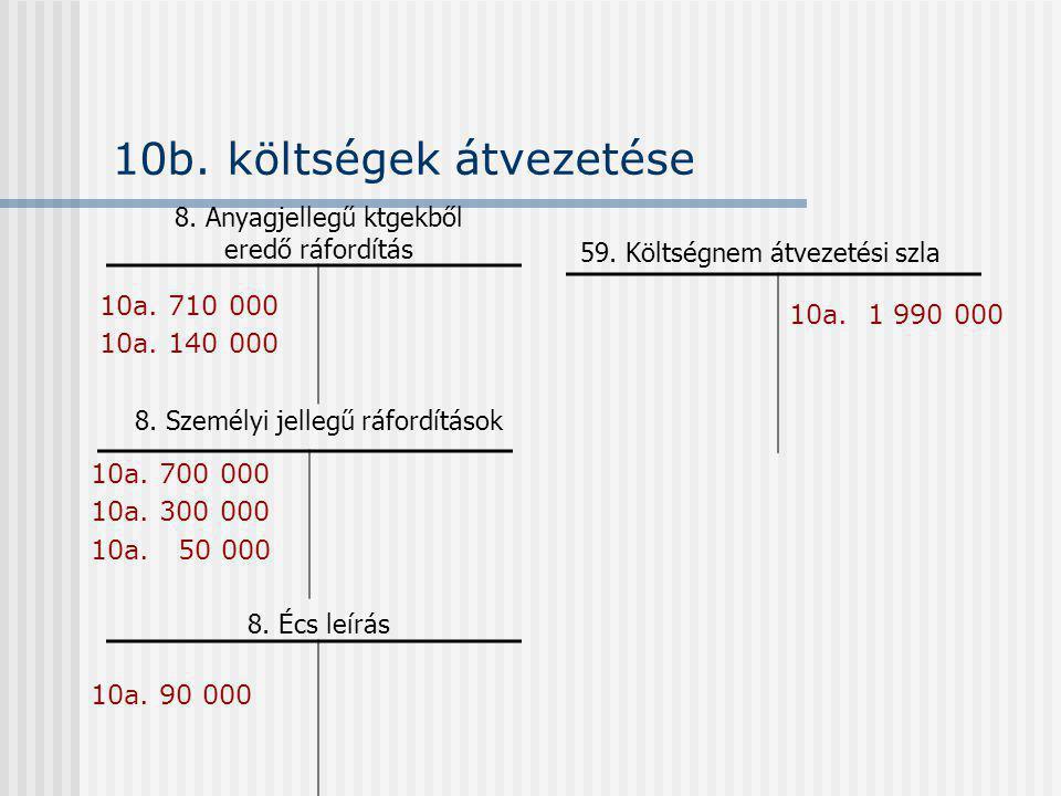 10b. költségek átvezetése