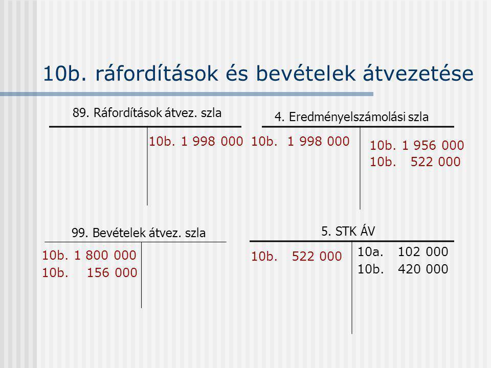 10b. ráfordítások és bevételek átvezetése