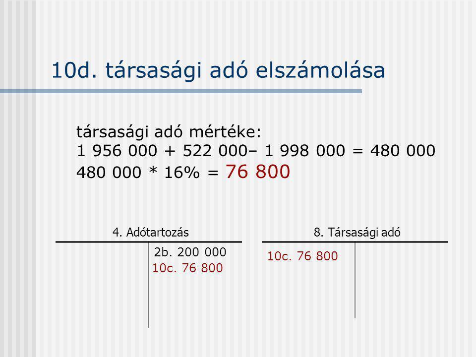 10d. társasági adó elszámolása