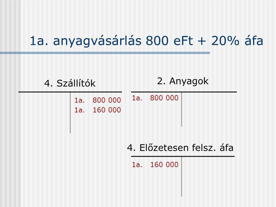 1a. anyagvásárlás 800 eFt + 20% áfa