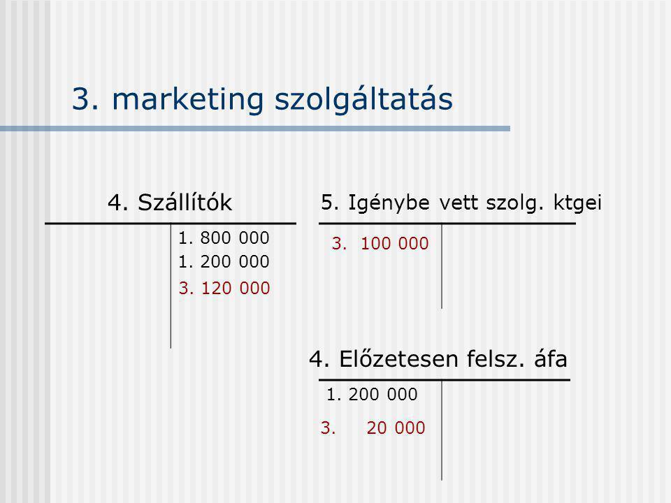 3. marketing szolgáltatás