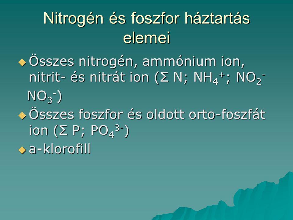 Nitrogén és foszfor háztartás elemei