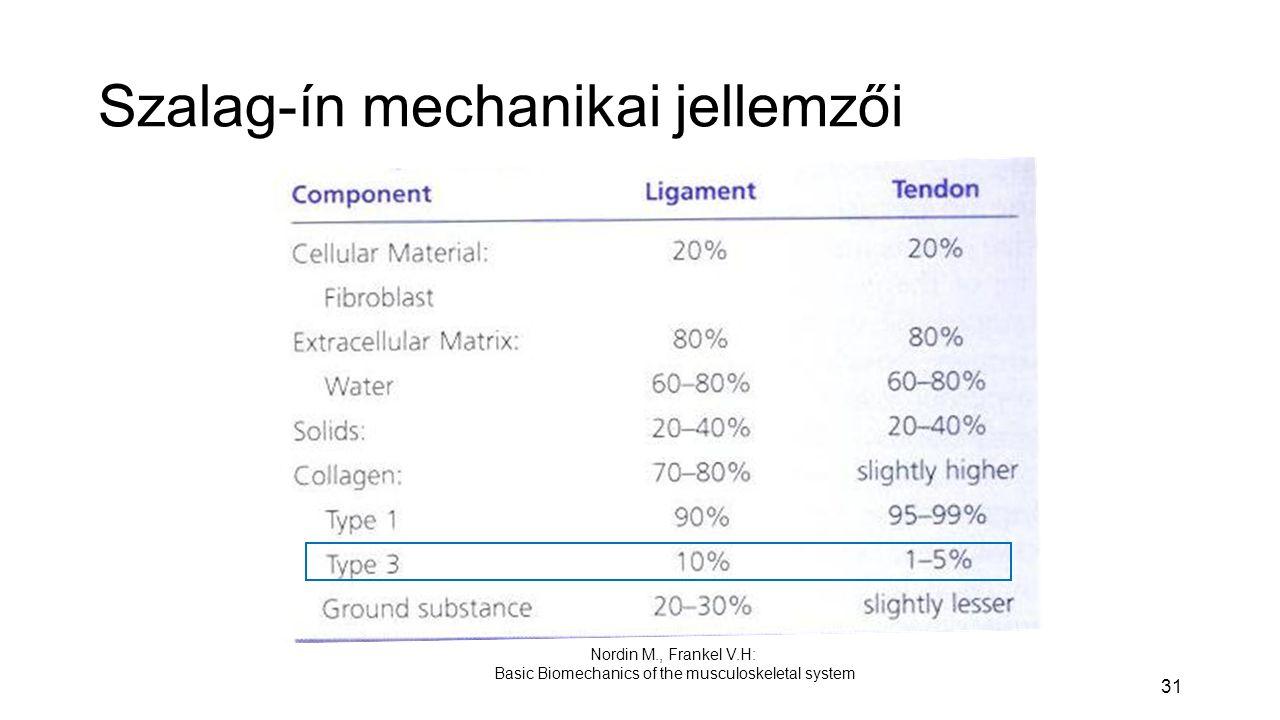 Szalag-ín mechanikai jellemzői