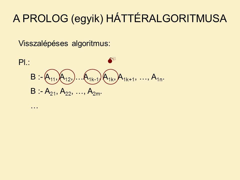 A PROLOG (egyik) HÁTTÉRALGORITMUSA