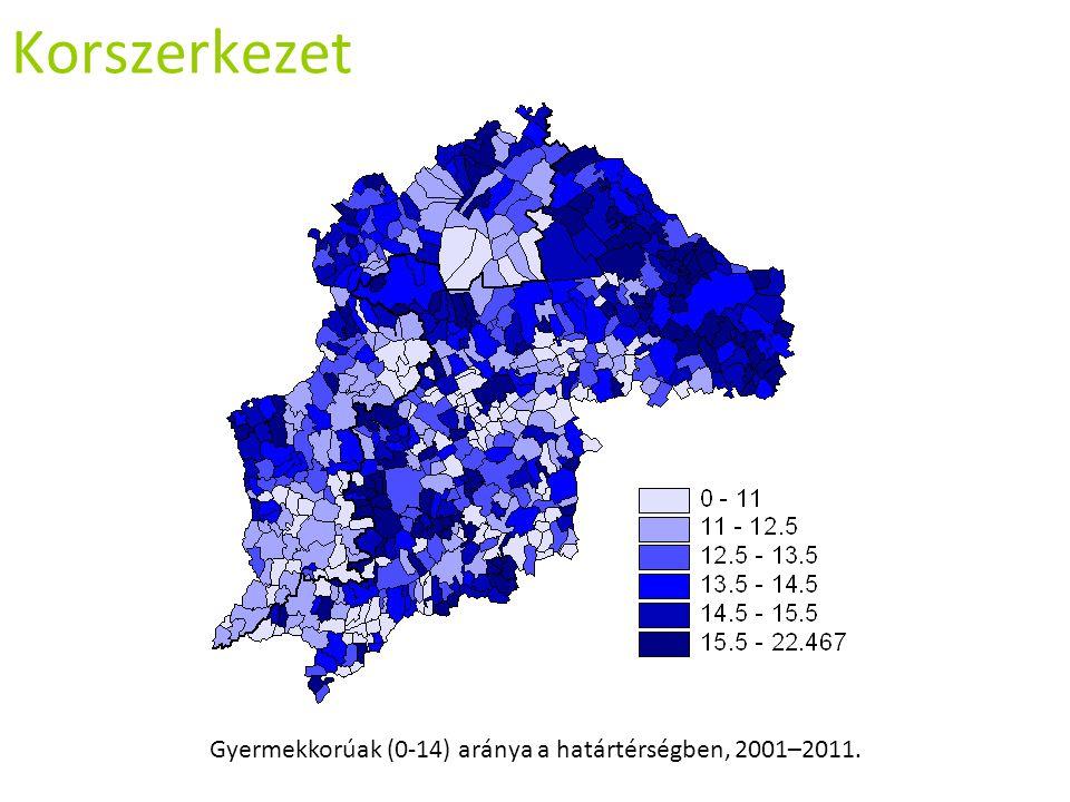 Gyermekkorúak (0-14) aránya a határtérségben, 2001–2011.