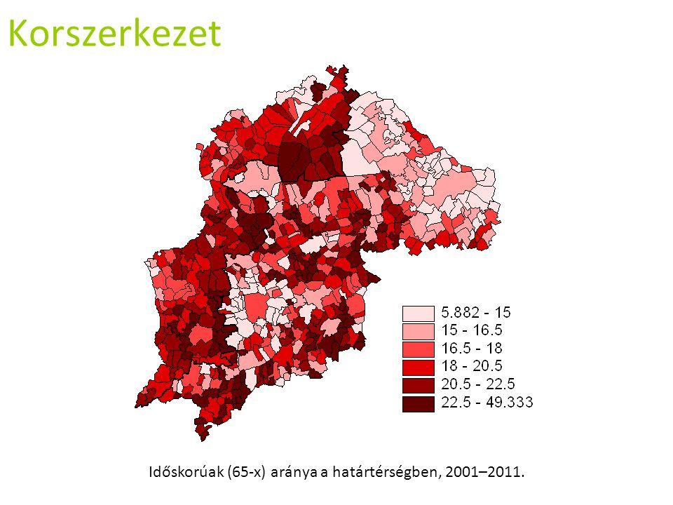 Időskorúak (65-x) aránya a határtérségben, 2001–2011.