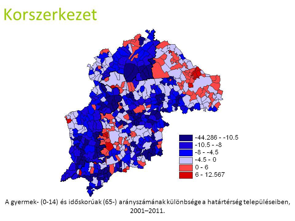 Korszerkezet A gyermek- (0-14) és időskorúak (65-) arányszámának különbsége a határtérség településeiben, 2001–2011.