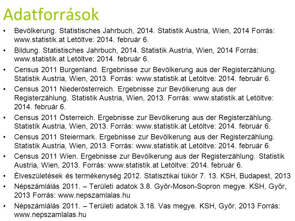Adatforrások Bevölkerung. Statistisches Jahrbuch, 2014. Statistik Austria, Wien, 2014 Forrás: www.statistik.at Letöltve: 2014. február 6.