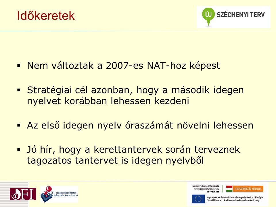 Időkeretek Nem változtak a 2007-es NAT-hoz képest