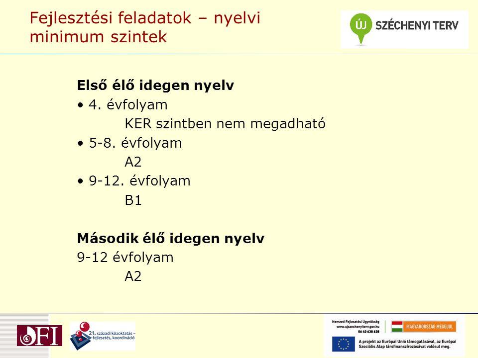 Fejlesztési feladatok – nyelvi minimum szintek