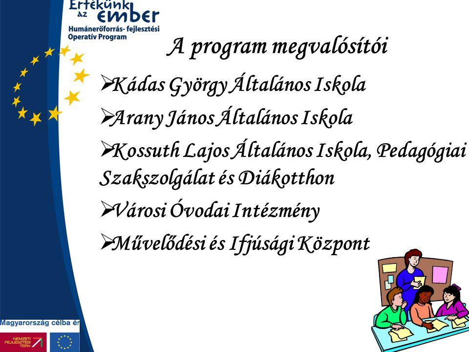 A program megvalósítói