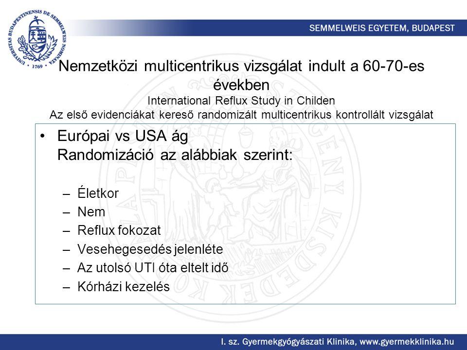 Európai vs USA ág Randomizáció az alábbiak szerint: