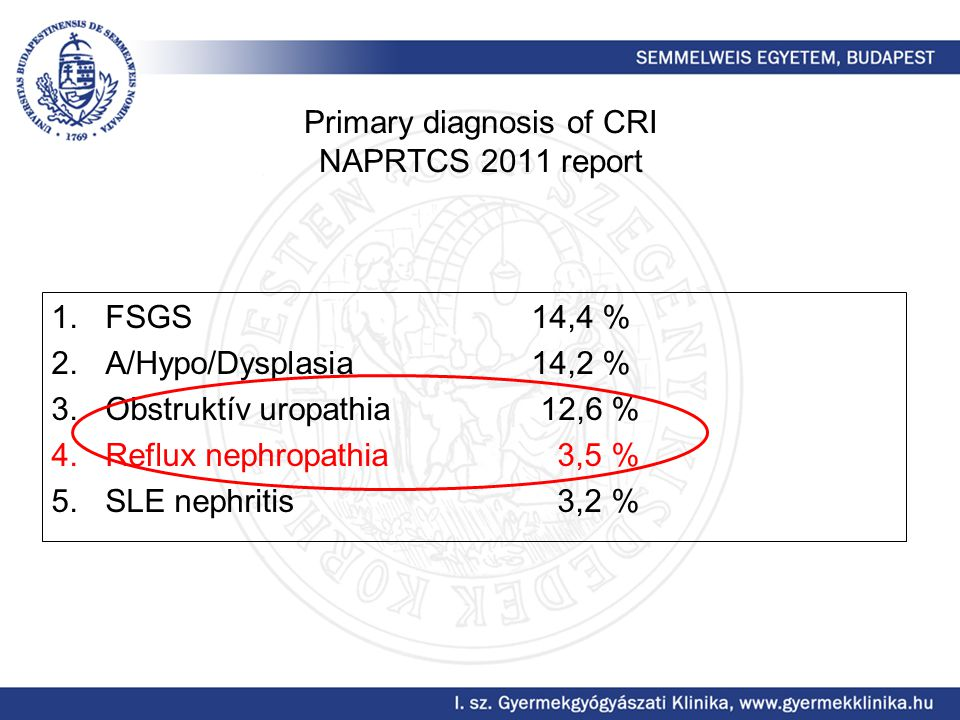 Primary diagnosis of CRI NAPRTCS 2011 report