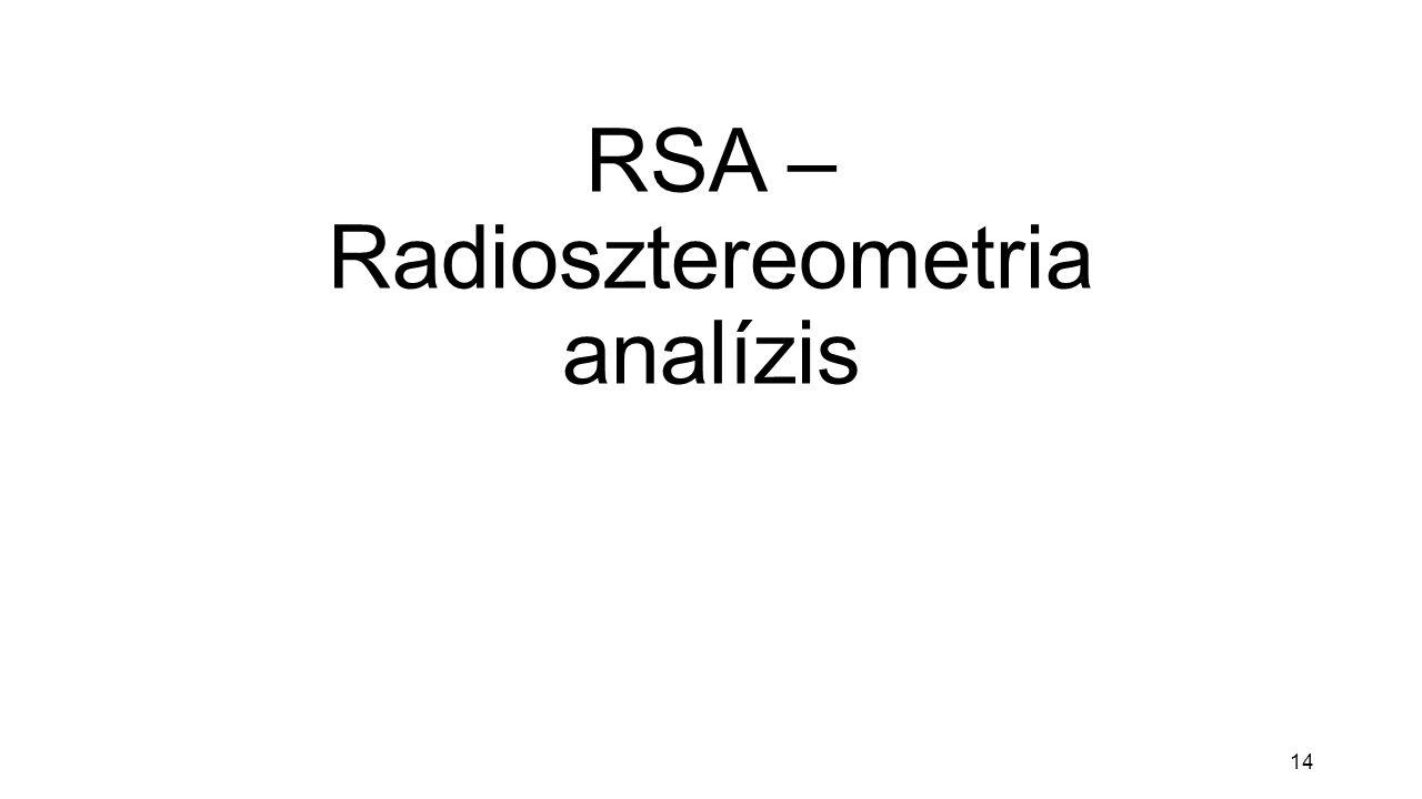 RSA – Radiosztereometria analízis