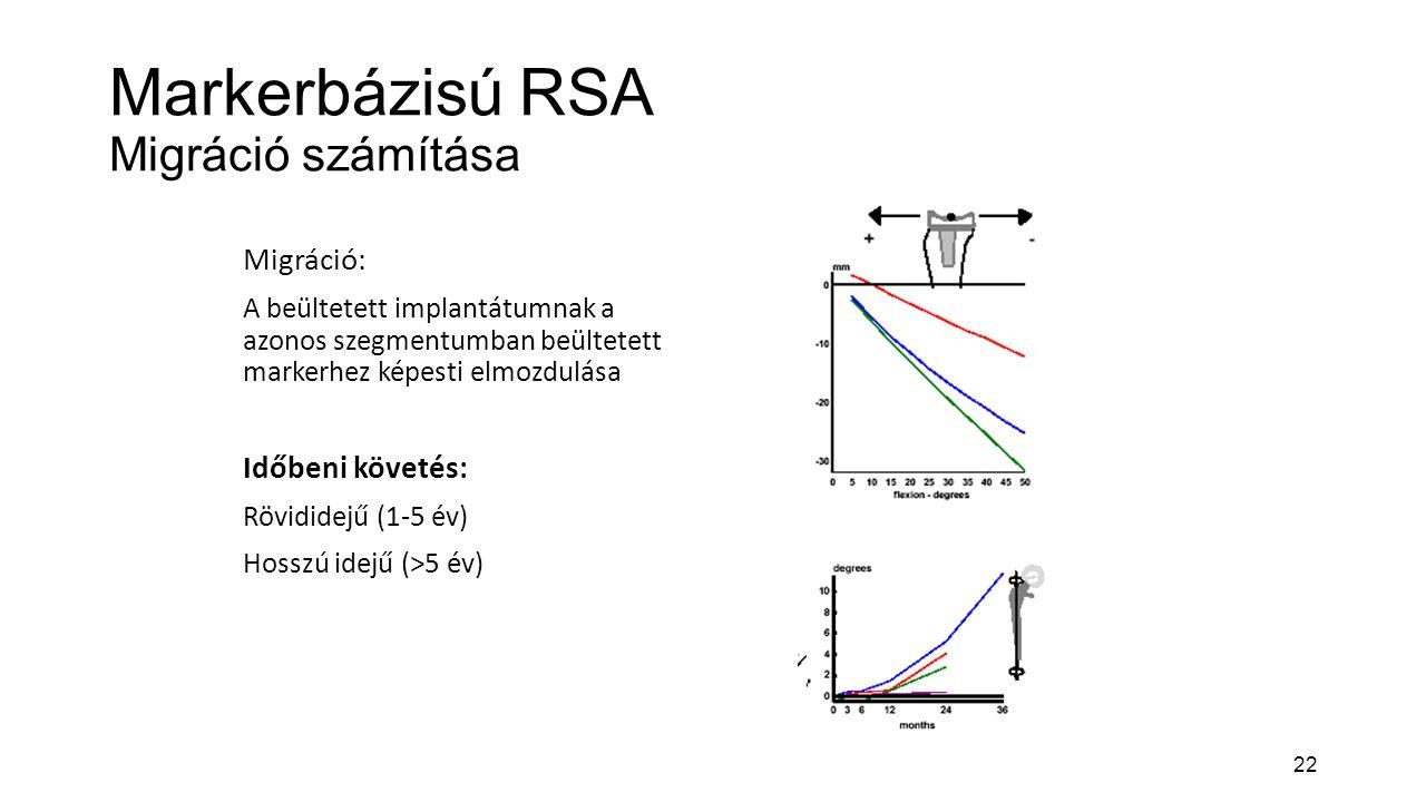 Markerbázisú RSA Migráció számítása