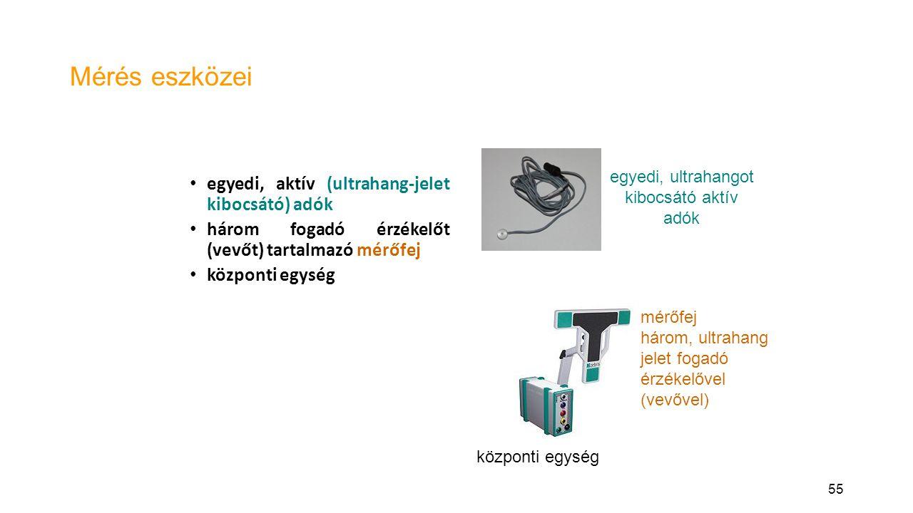 Mérés eszközei egyedi, aktív (ultrahang-jelet kibocsátó) adók