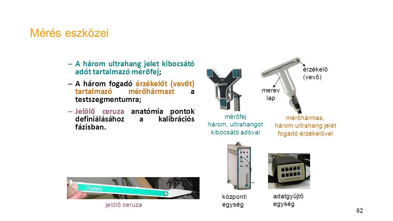 Mérés eszközei A három ultrahang jelet kibocsátó adót tartalmazó mérőfej;
