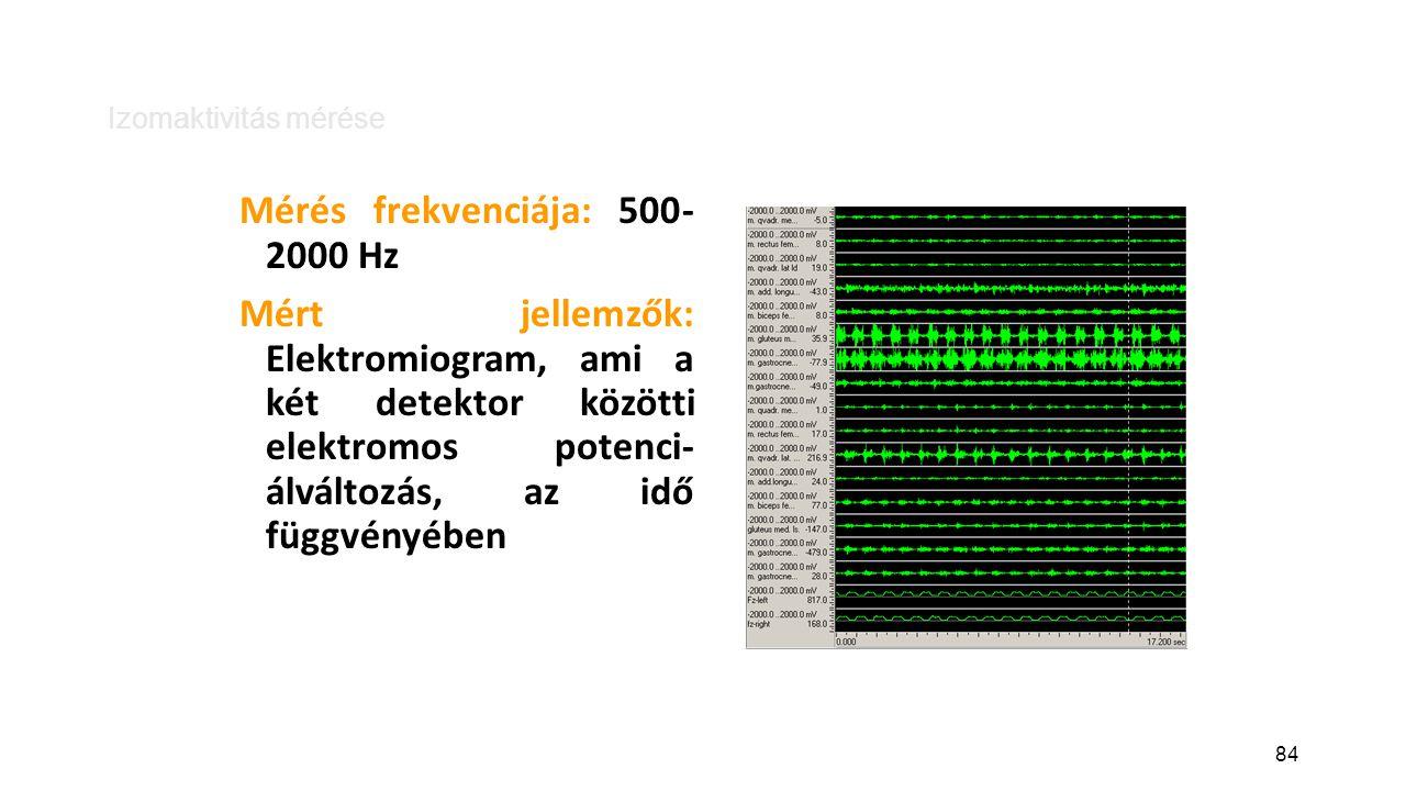 Mérés frekvenciája: 500- 2000 Hz