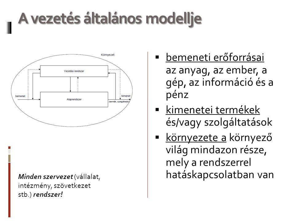A vezetés általános modellje